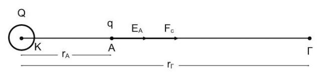 epanaliptiki kos 1 gen 3_2