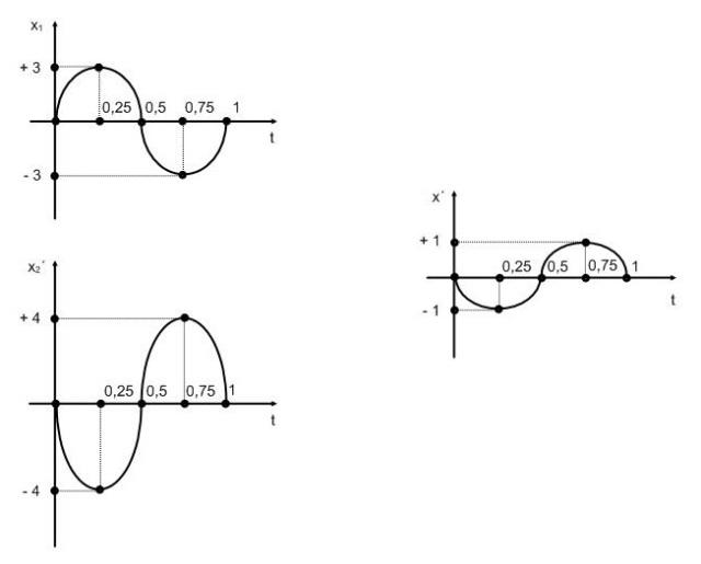 C kat sinthesi tal I sx 2_1